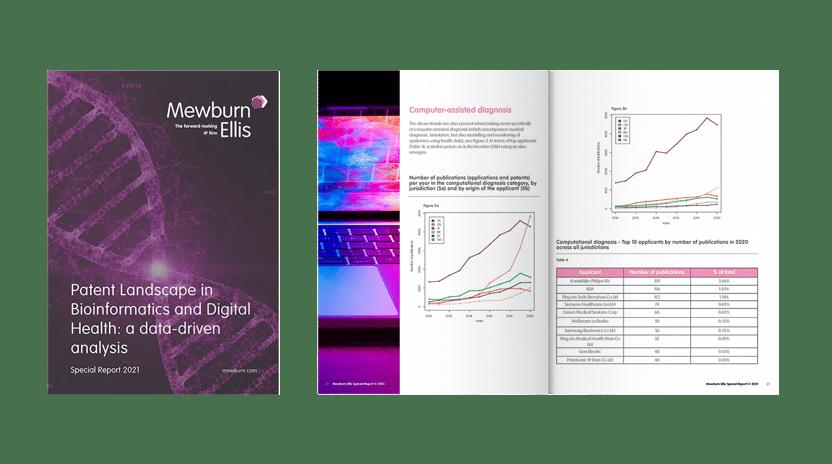 Patent Landscape in Bioinformatics and Digital Health Special Report 2021-2